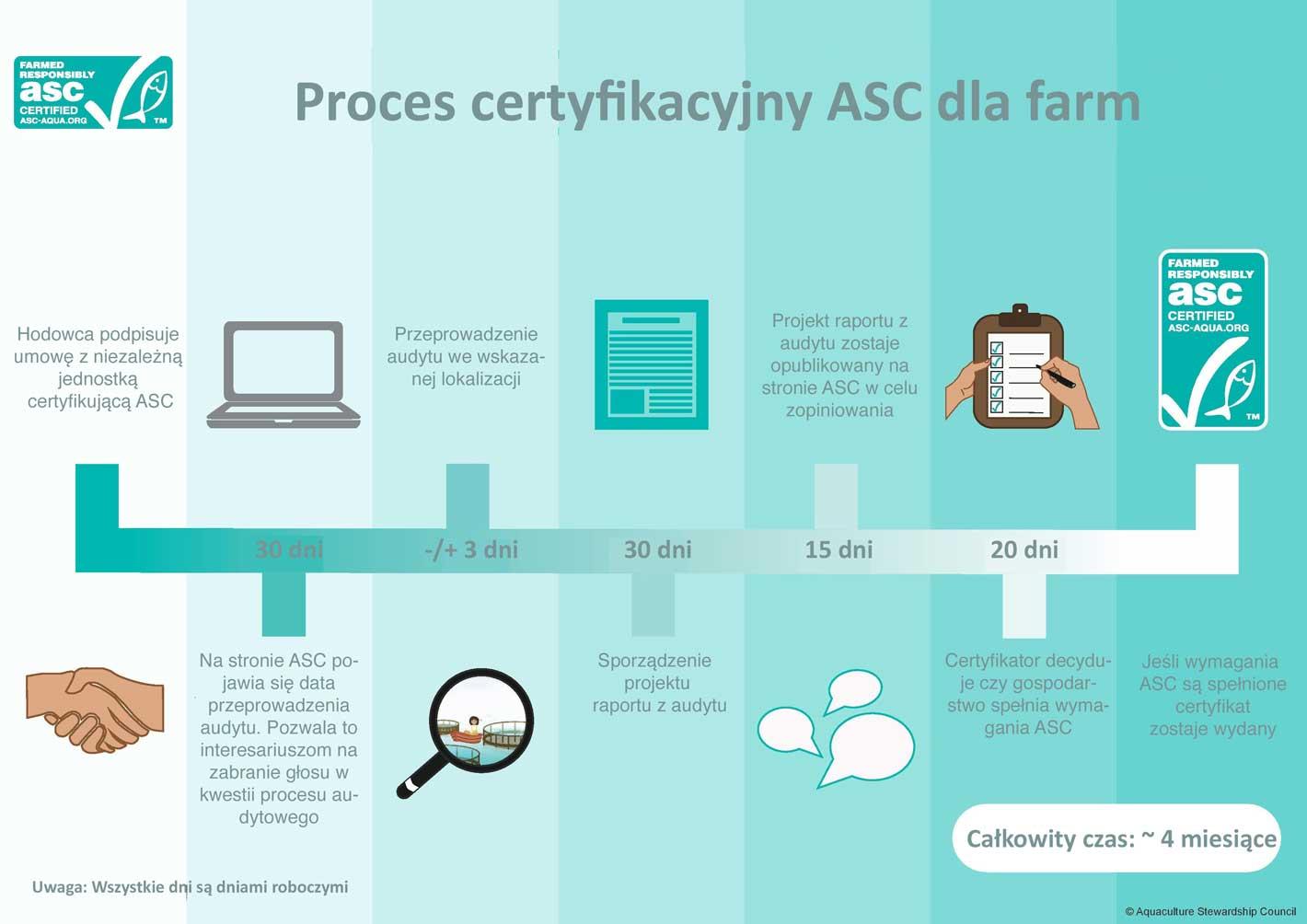 certyfikat_ASC